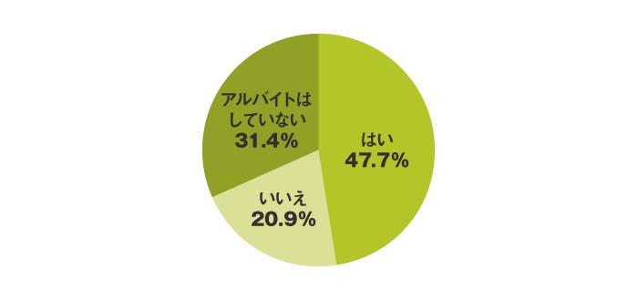 img_souken_graph02_vol239
