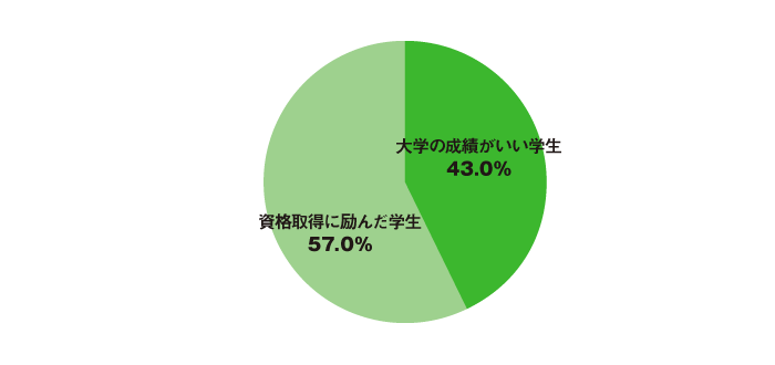 sj_web_graph_1_0415_2