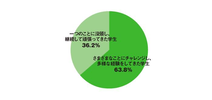 sj_web_graph_2_0415