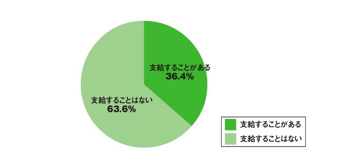 sj_web_graph_1_150203_2