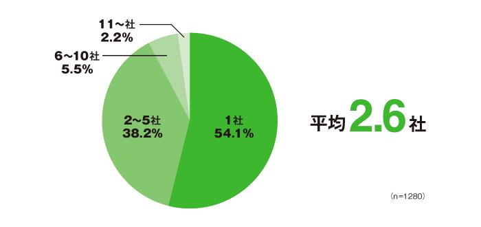 sj_web_graph_1_150220_3