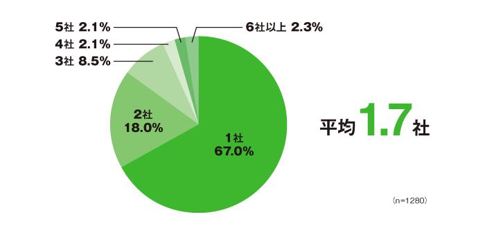 sj_web_graph_1_150223_0303