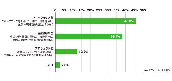 sj_web_graph_3_150223_0303_2