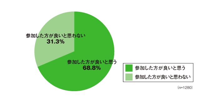 sj_web_graph_5_150223_0303