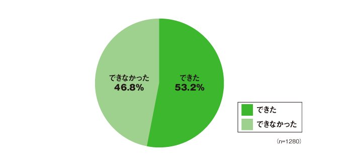 sj_web_graph_9_150223_0303