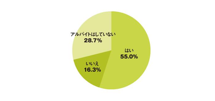 img_souken_graph02_vol288