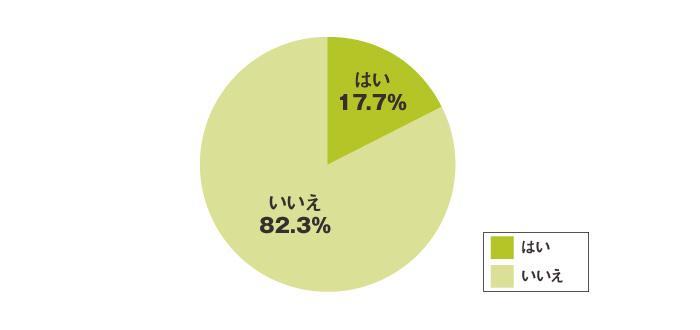 img_souken_graph01_vol344