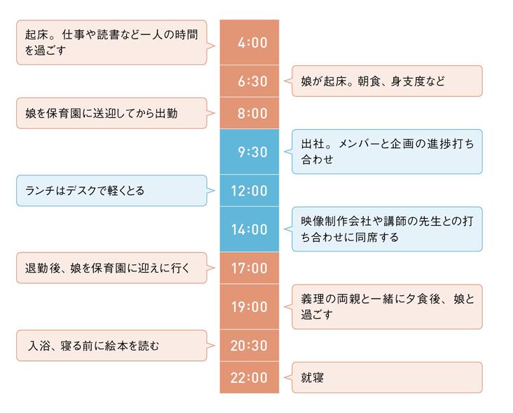 後編_タイムスケジュール0601