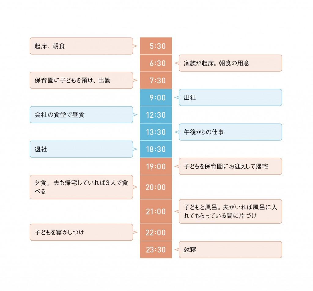 02_後編_SUB