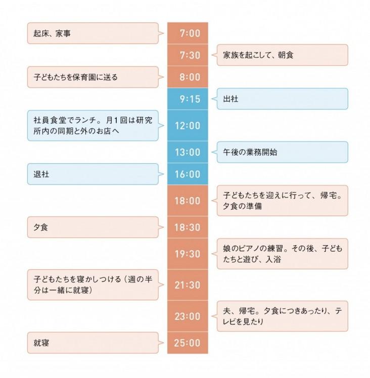 vol.220_リコー様_スケジュール02