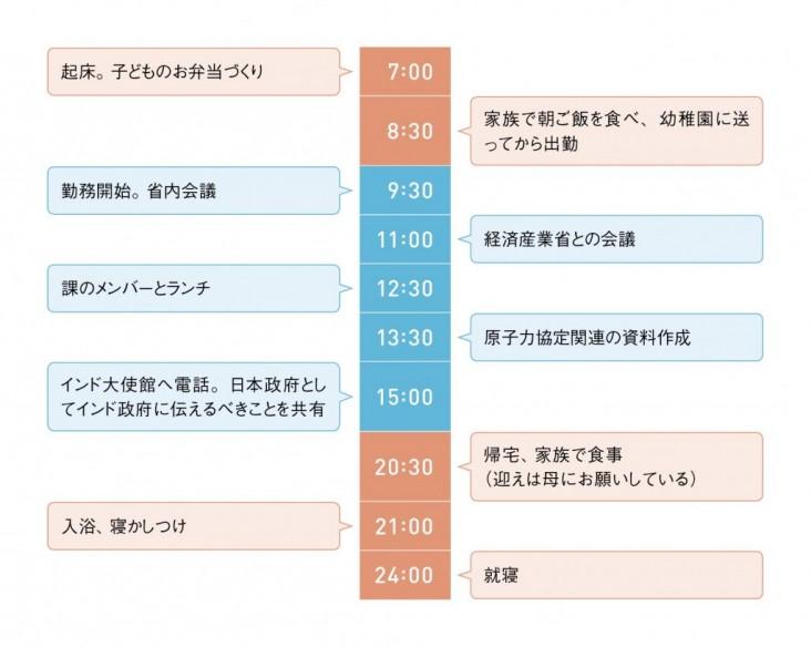 再校_スケジュール(後編)02
