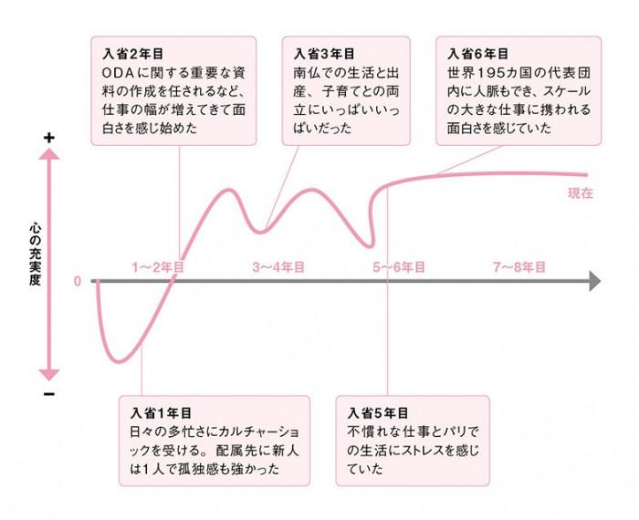 キャリアグラフ_v1