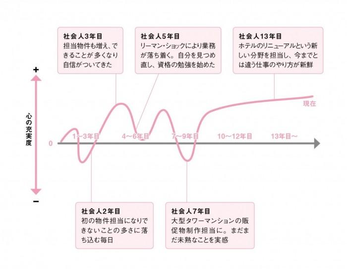 vol.225キャリアグラフ_ 図版03