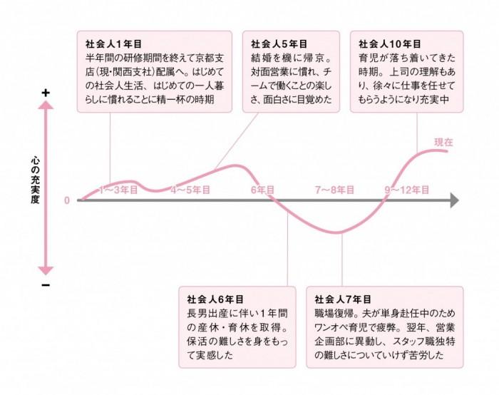 vol.227_クレディセゾン_キャリアグラフ0116