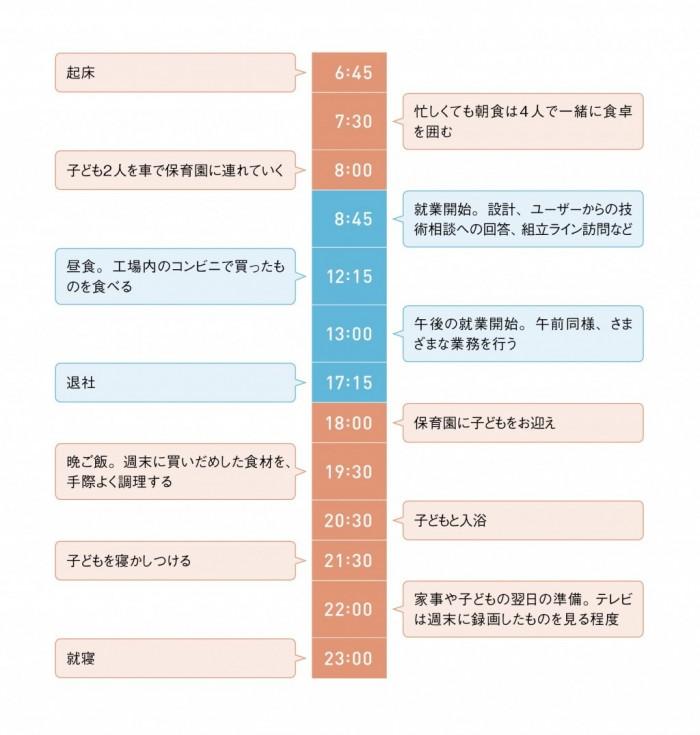 vol.230_スケジュール(再校)02
