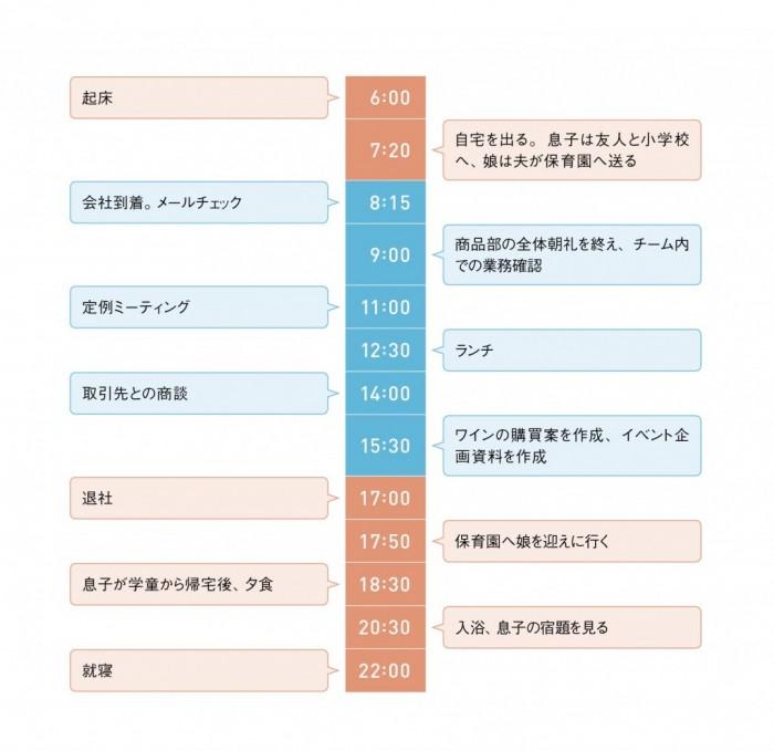 スケジュール_Vol.232_エノテカ